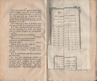 [Series of Pamphlets, Proclamations, etc] (2 Volume Set)